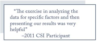 The exercise in analyzing the data for specific factors and then presenting our results was very helpful