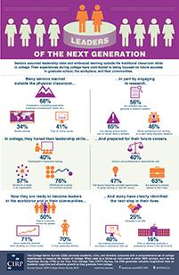 heri_CSS-infographic-2016_web