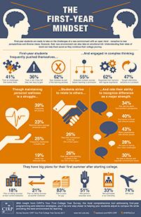 heri_YFCY-infographic-2016_web