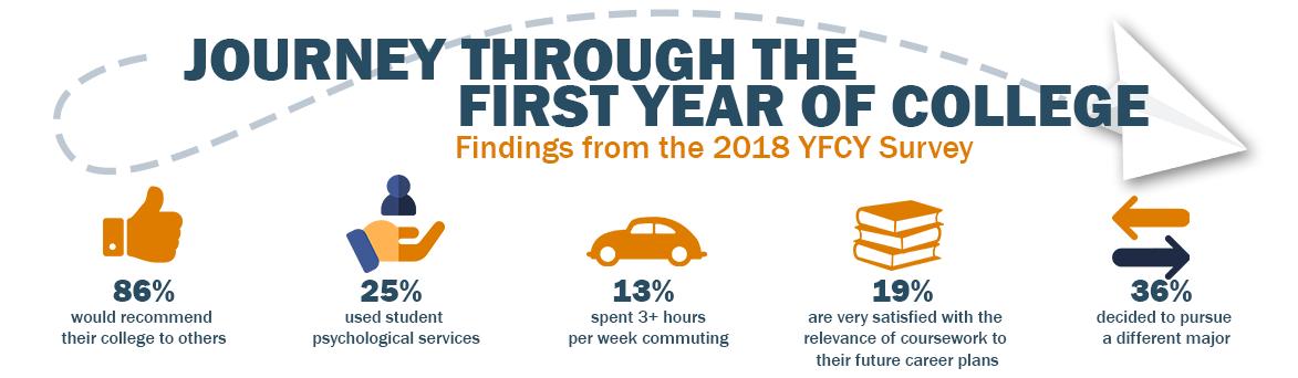YFCY 2018 Infographic Slider Banner