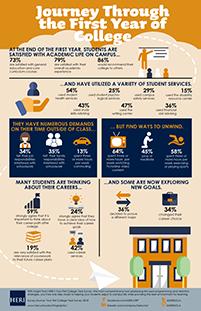 heri_YFCY-infographic-2018_web